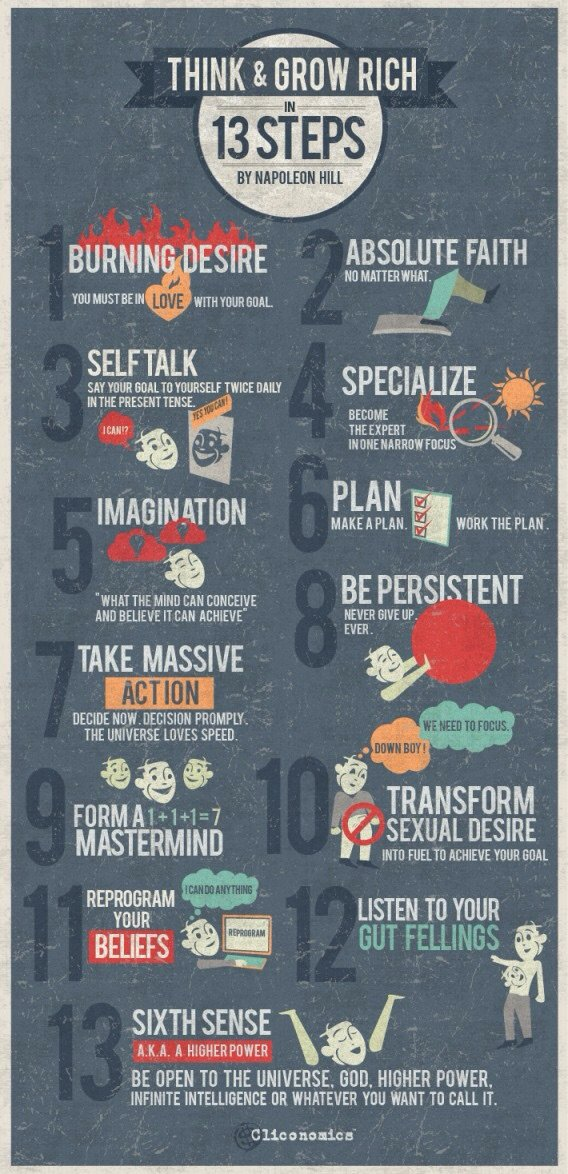 Think and Grow Rich in 13 steps #Infographic