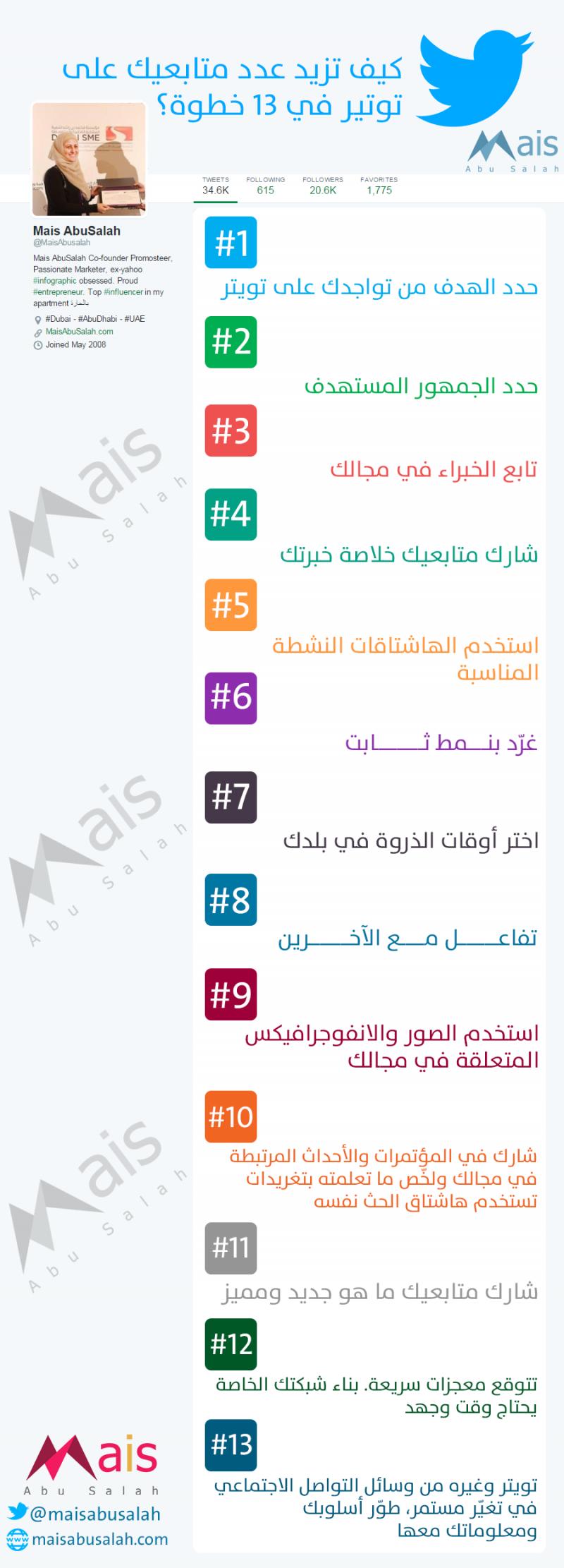 كيف تزيد عدد متابعيك على #تويتر في 13 خطوة؟ #انفوجرافيك