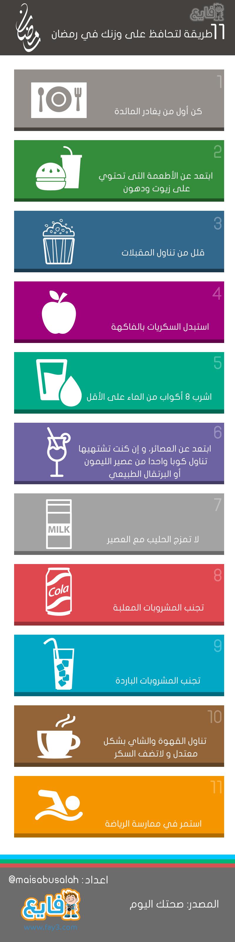11طريقة لتحافظ على وزنك في #رمضان #انفوجرافيك #تخسيس #صحة