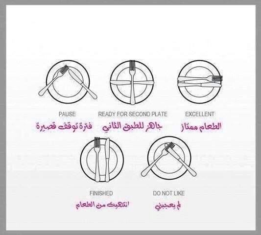 لغة الشوكة والسكين بالمطاعم