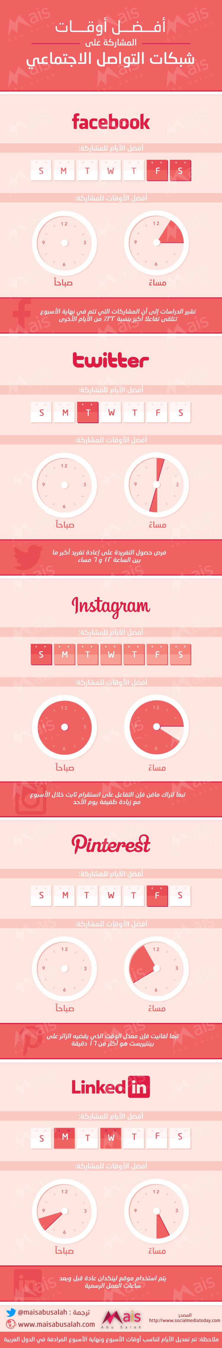 أفضل أوقات النشر على شبكات التواصل الاجتماعي #انفوجرافيك