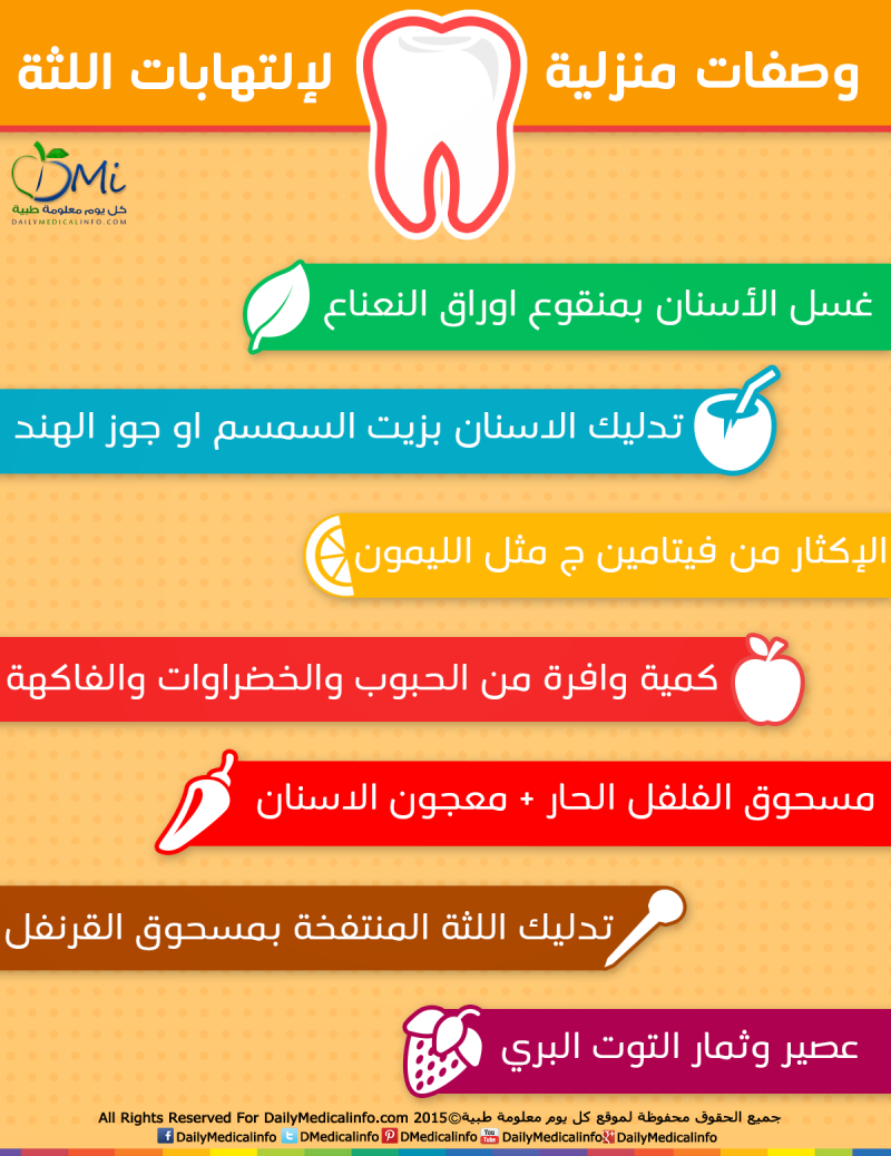 #انفوجرافيك وصفات منزلية لإلتهابات اللثة