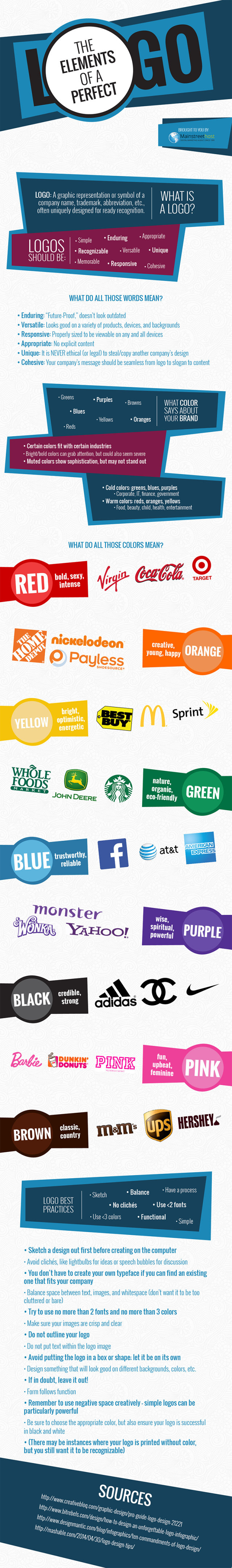 Is Your Logo Design Any Good? This Guide Will Tell You #Infographic