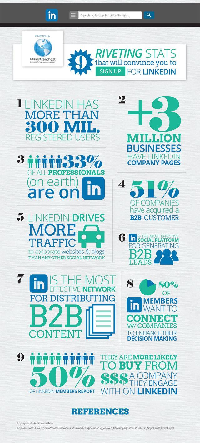 Think #LinkedIn is a Waste of Time? These 9 Stats Will Change Your Mind #Infographic