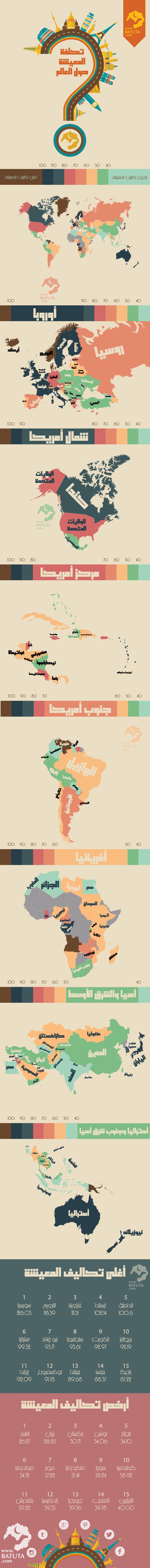 #انفوجرافيك تكلفة المعيشة في جميع أنحاء العالم