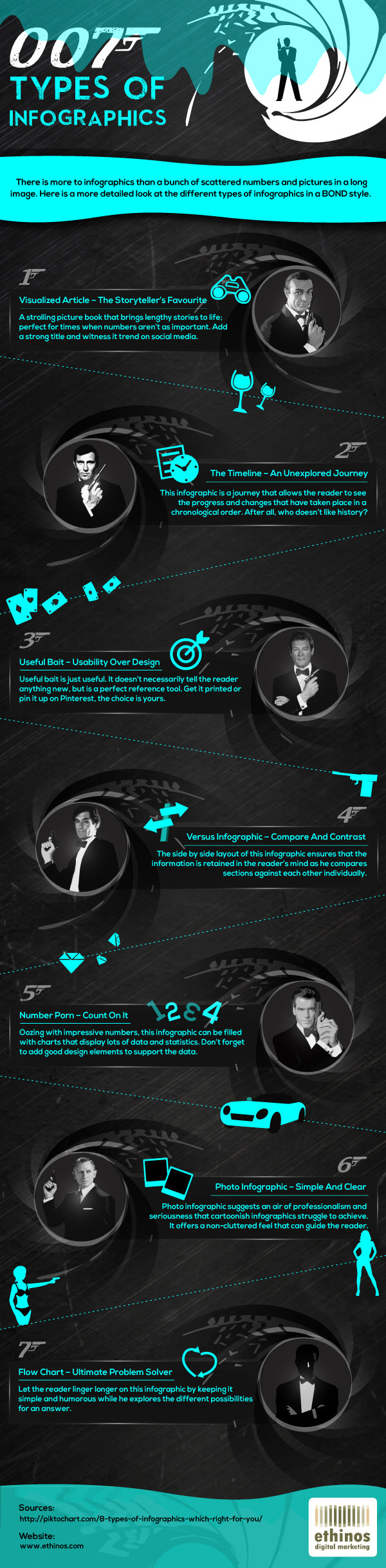 Seven Types of Infographics That Will Help You Do Marketing 007 Style #Infographic