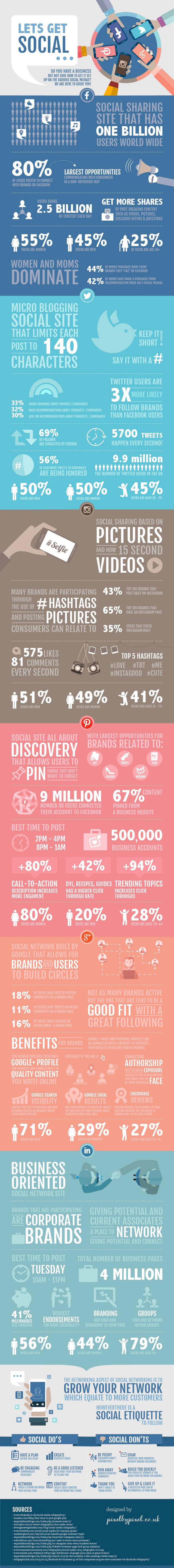 Social Media Made Simple: 12 Dos and Donts for Newbies #Infographic