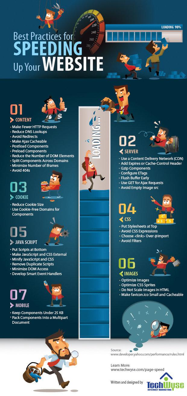 Ways to Make Your Website Faster and Really Impress Your Visitors #Infographic