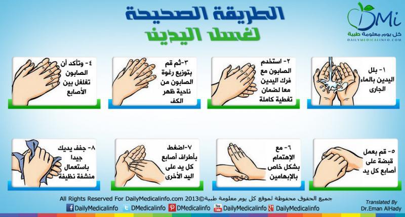 #انفوجرافيك الطريقة الصحية لغسل يديك