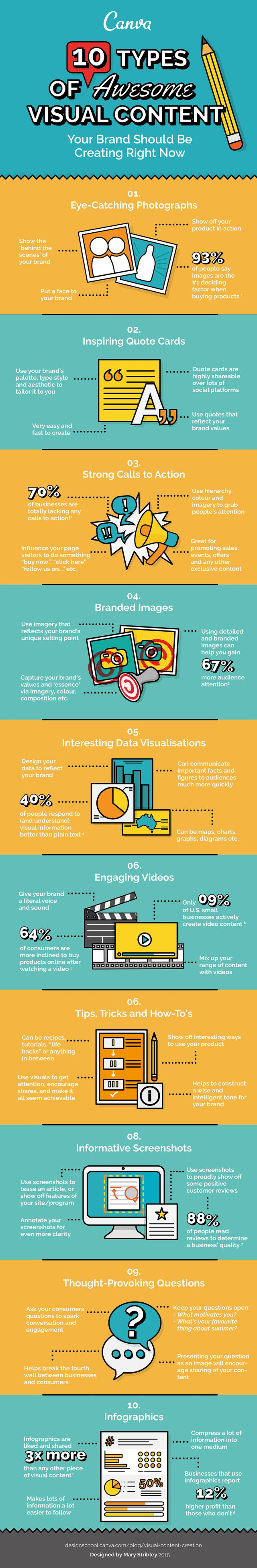 Ten Types of Visual Content That Will Make You Look Awesome Online #Infographic