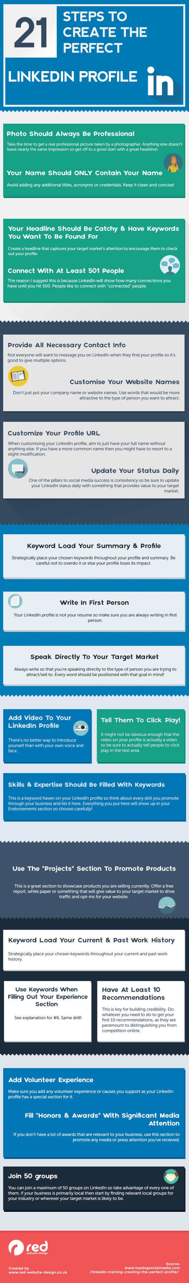 Twenty one Steps to Create the Perfect #LinkedIn Profile #Infographic