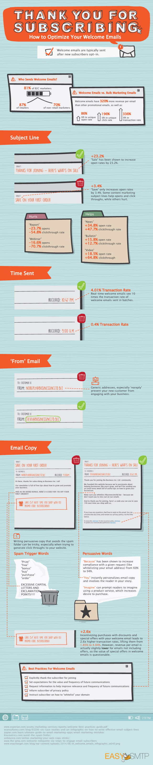 Email Marketing Basics: How to Optimise Your Welcome Emails #Infographic