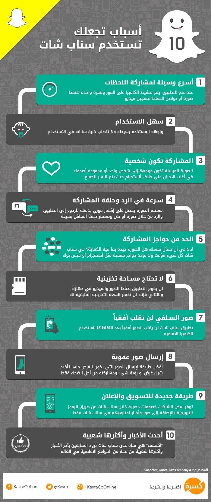 لماذا عليك استخدام #سناب_شات ؟ #انفوجرافيك #اعلام_اجتماعي