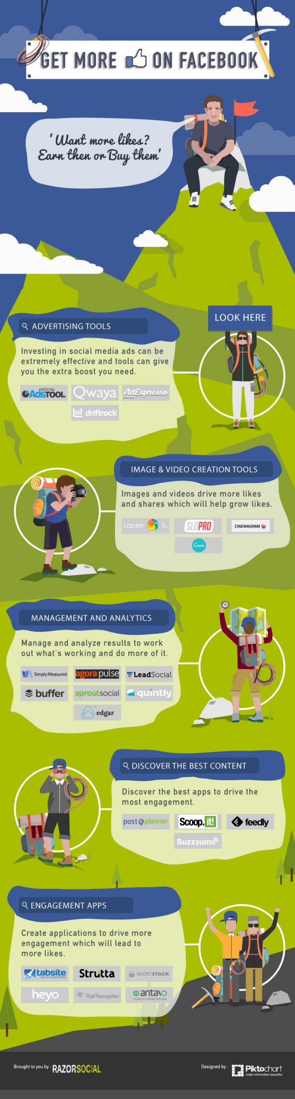 Want More Facebook Likes? Heres 25 Tools to Help Your Page Grow #Infographic