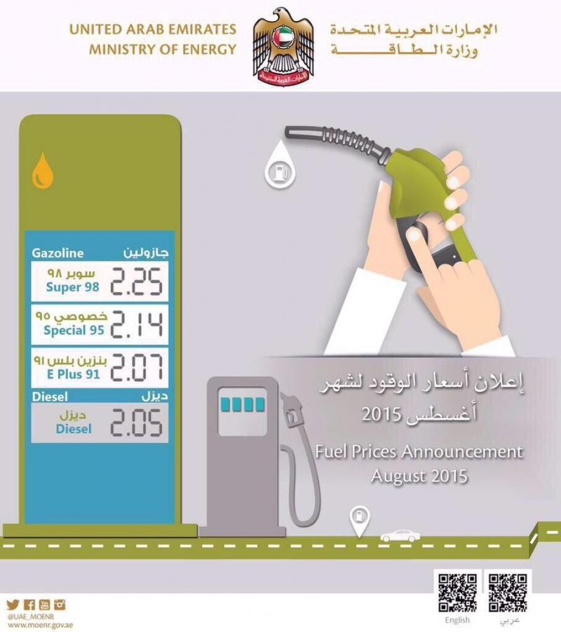 إعلان أسعار الوقود لشهر أغسطس ٢٠١٥ #الإمارات