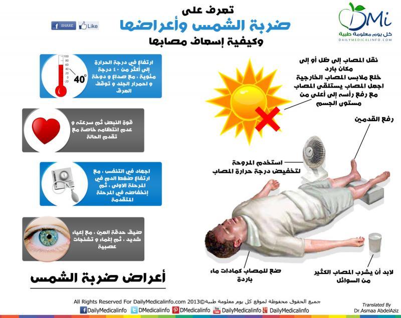 #انفوجرافيك ضربة الشمس أعراضها وكيفية إسعاف مصابها