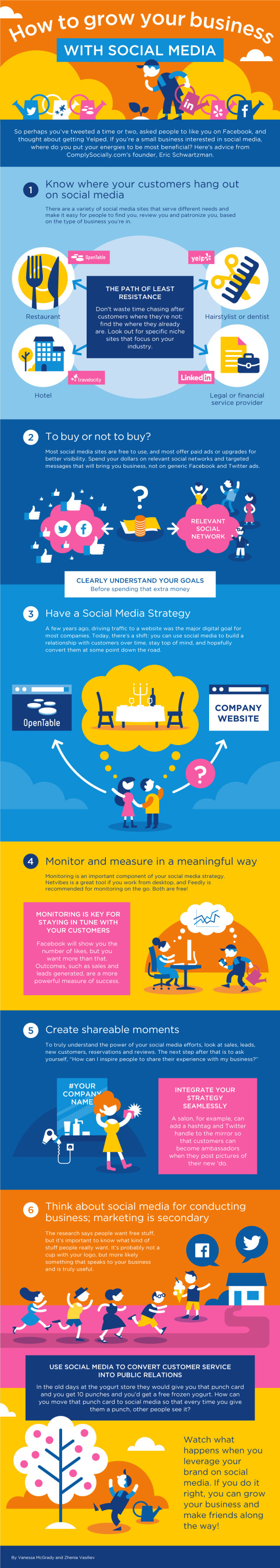 Six Steps to Massively Grow Your Business Using #Social_Media #Infographic