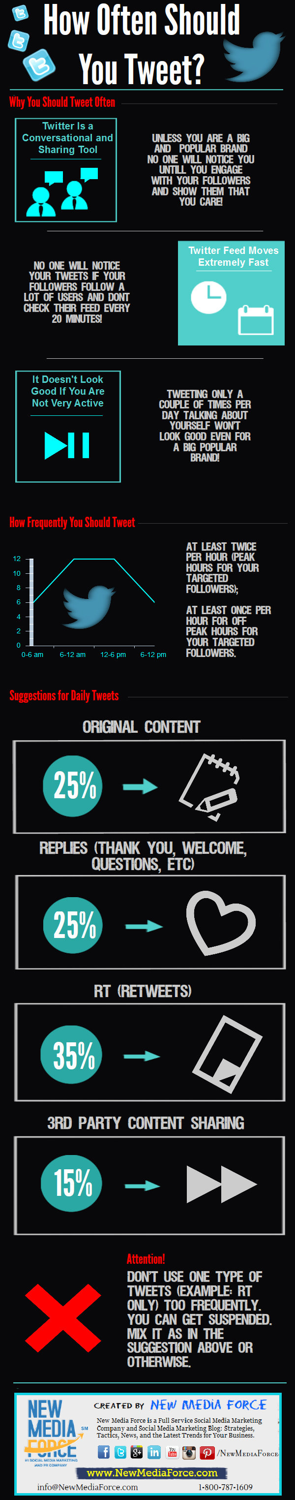 How Often You Should Tweet for a Superstar #Twitter Presence #Infographic