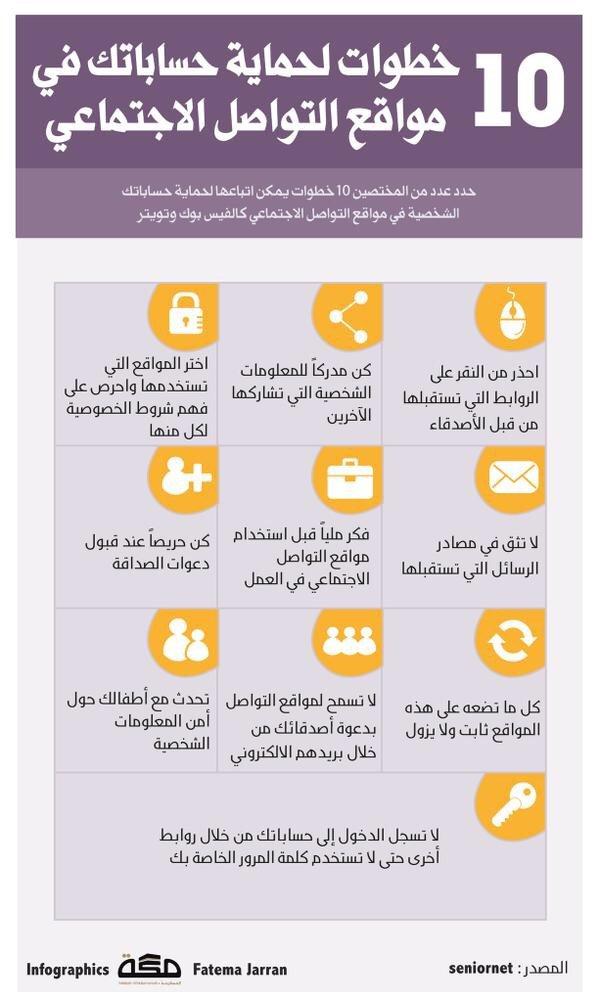 خطوات لحماية حساباتك في مواقع التواصل الاجتماعي #انفوجرافيك