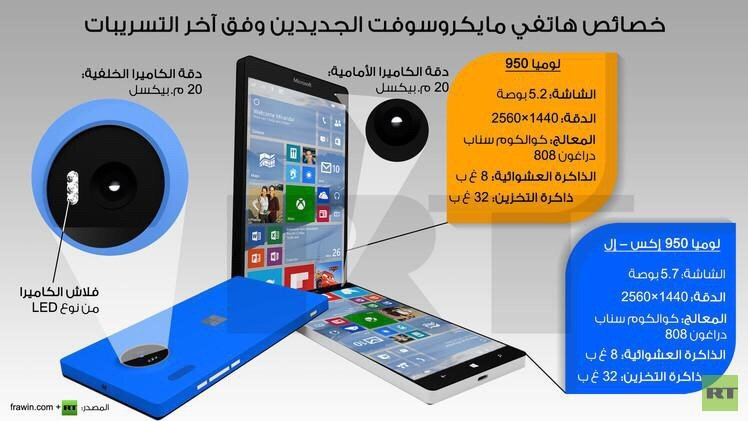 #انفوجرافيك خصائص هاتفي #مايكروسوفت الجديدين #تقنية #تكنولوجيا