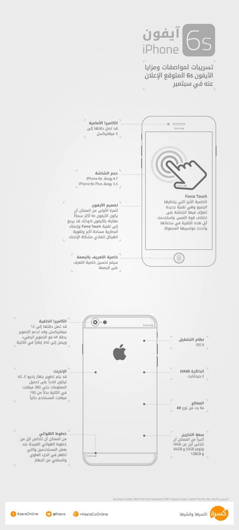 مواصفات آيفون ٦ اس #انفوجرافيك #آبل
