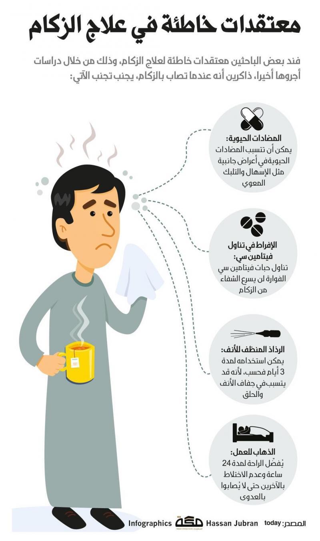 معتقدات خاطئة عن علاج الزكام #انفوجرافيك #صحة