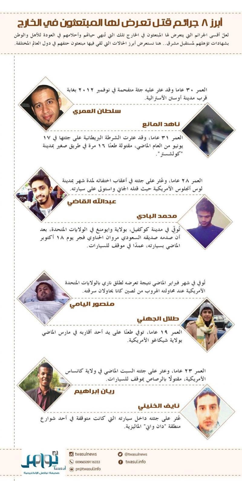 أبرز جرائم قتل تعرض لها المبتعثون في الخارج #انفوجرافيك #السعودية