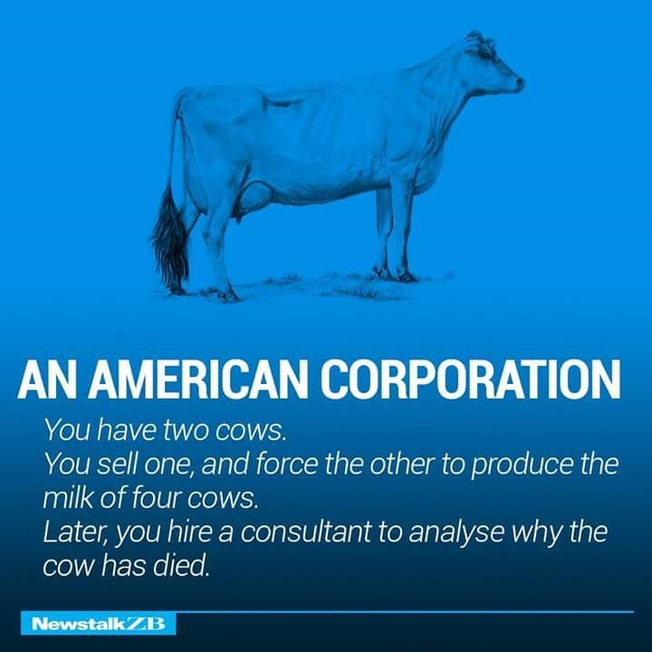 An American Corporation Defined