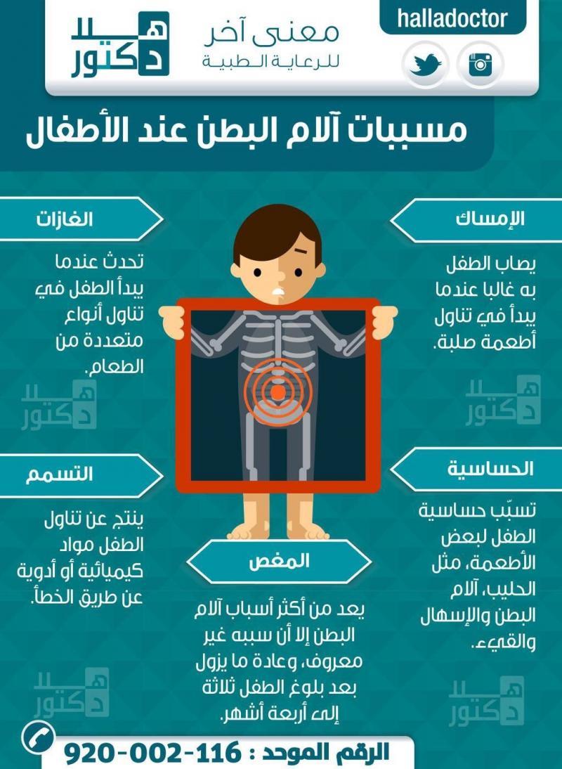 مسببات آلام البطن عند الأطفال #انفوجرافيك #صحة