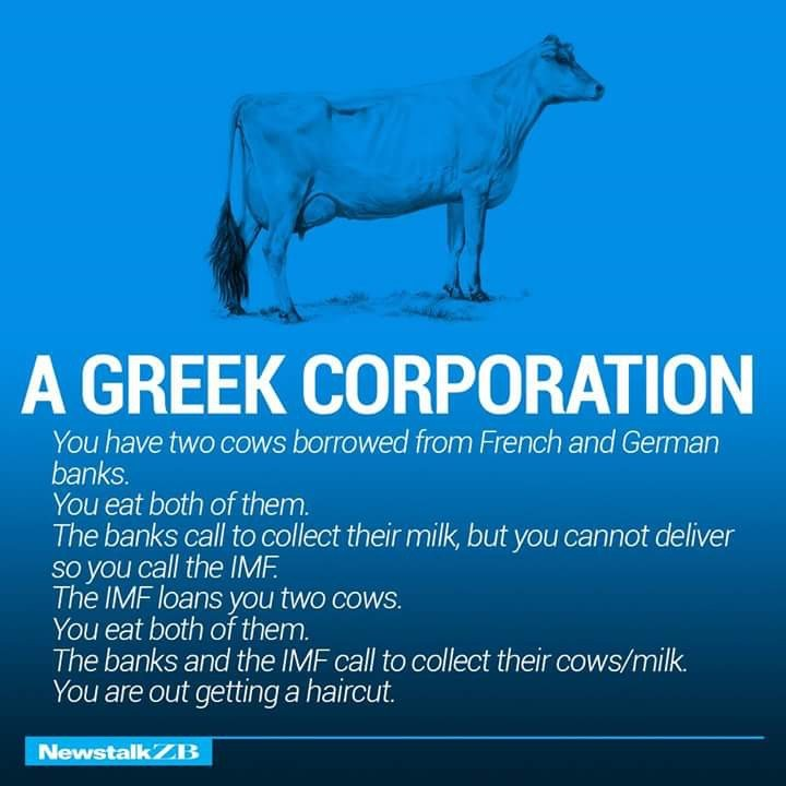 A Greek Corporation Defined