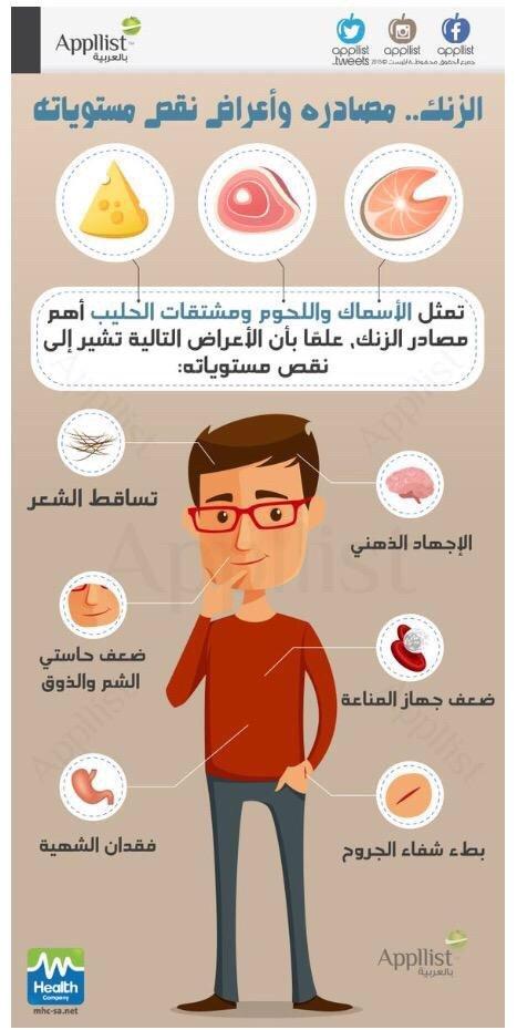 مصادر الزنك وأعراض نقص مستوياته #انفوجرافيك #صحة