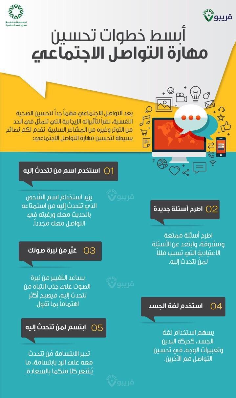 خطوات تحسين مهارة التواصل الاجتماعي #انفوجرافيك