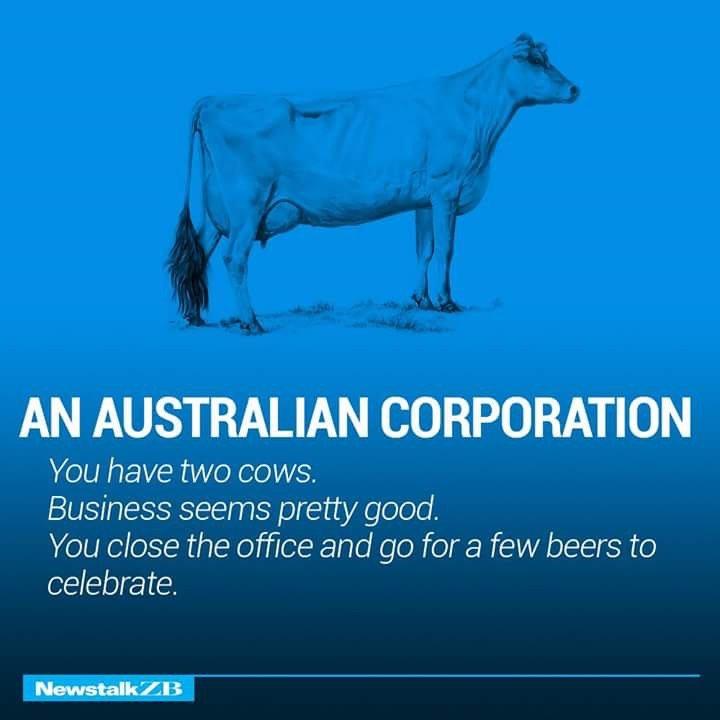 An Australian Corporation Defined
