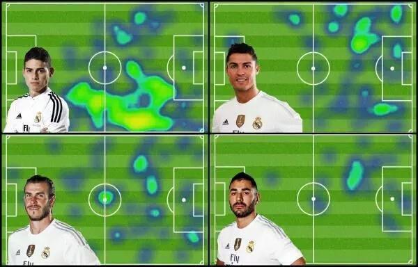 صور حرارية تبين مراكز تحرك لاعبي المقدمة في #ريال_مدريد ' - رونالدو ، خاميس ، بنزيما ، بيل