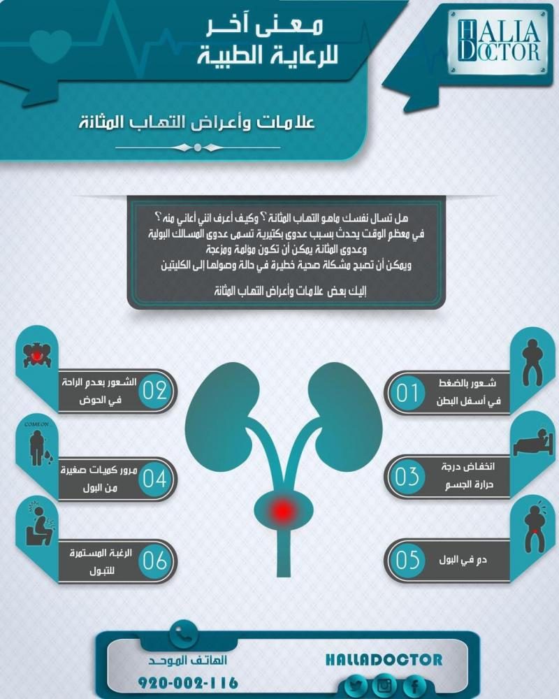 #انفوجرافيك علامات وأعراض التهاب المثانة #صحة