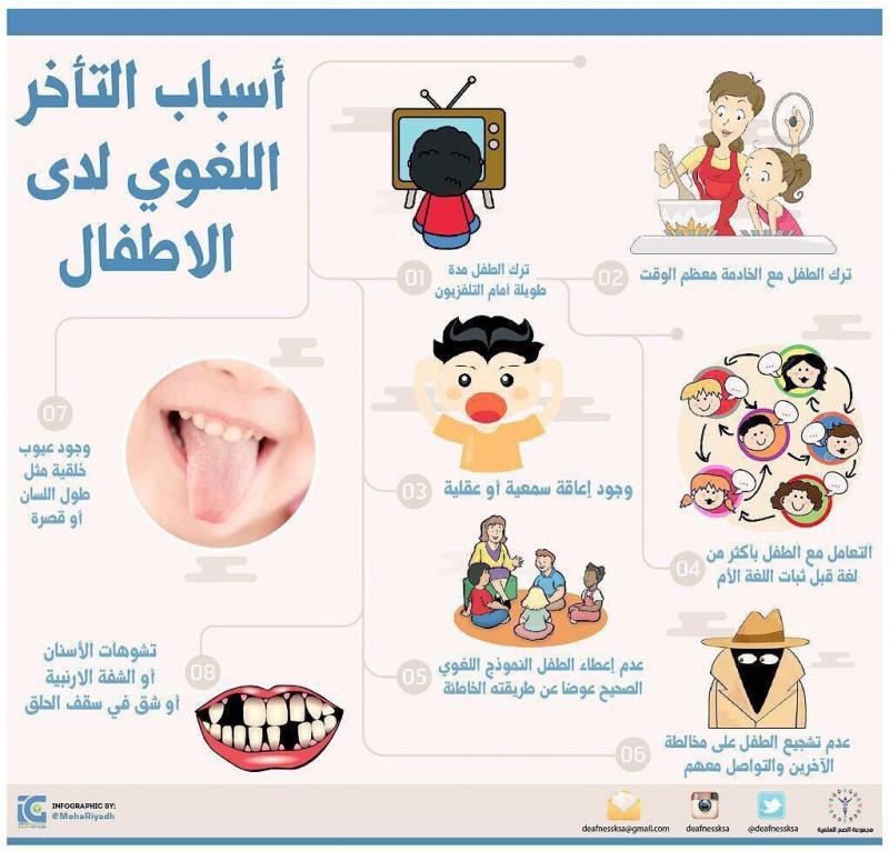 أسباب التأخر اللغوي لدى الأطفال #انفوجرافيك