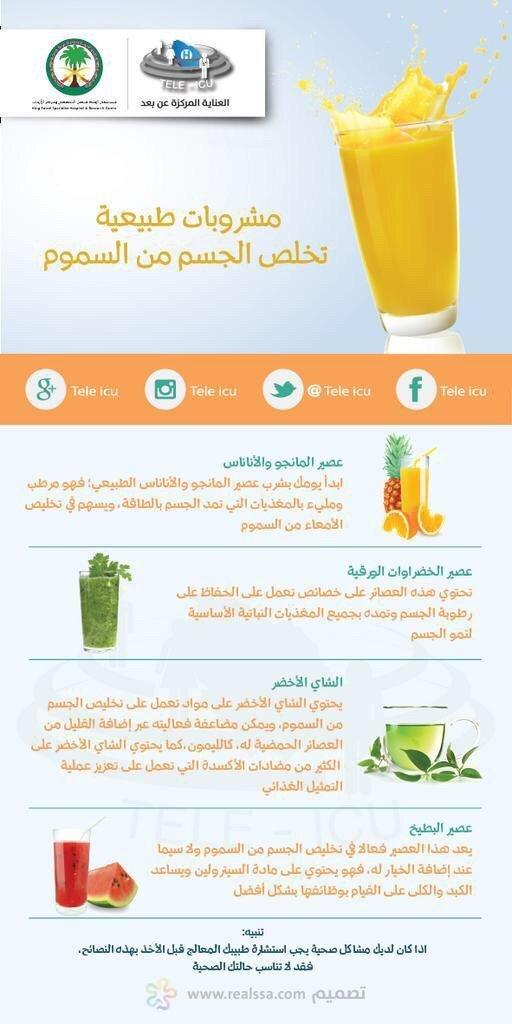 مشروبات طبيعية تخلص الجسم من السموم #انفوجرافيك #صحة