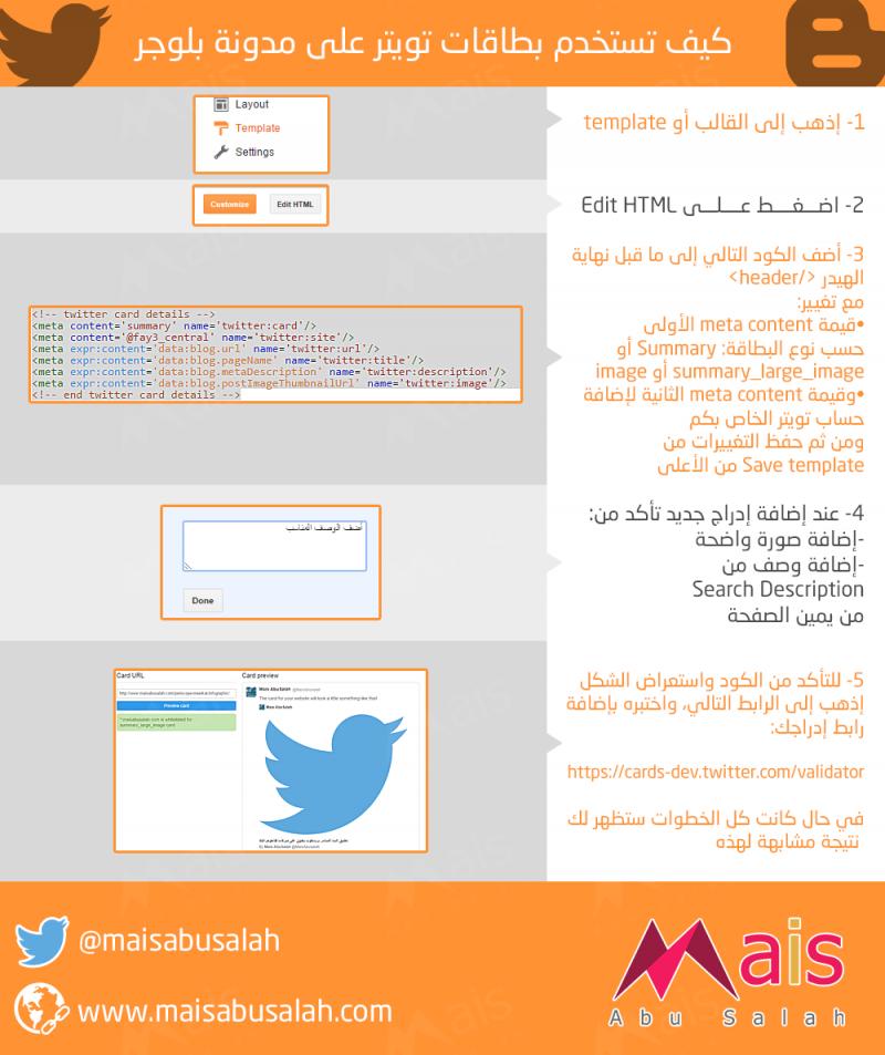 كيف تستخدم بطاقات #تويتر على مدونة بلوجر #انفوجرافيك