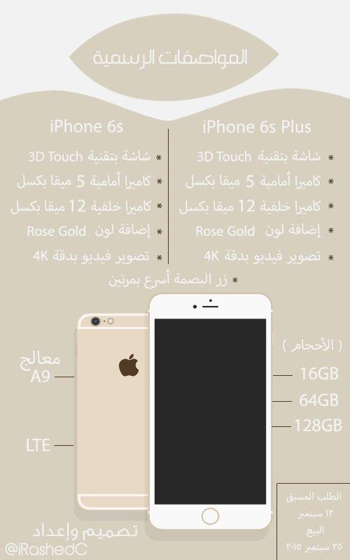 مواصفات هاتف ايفون ٦ اس بلس و٦ اس #انفوجرافيك #تقنية