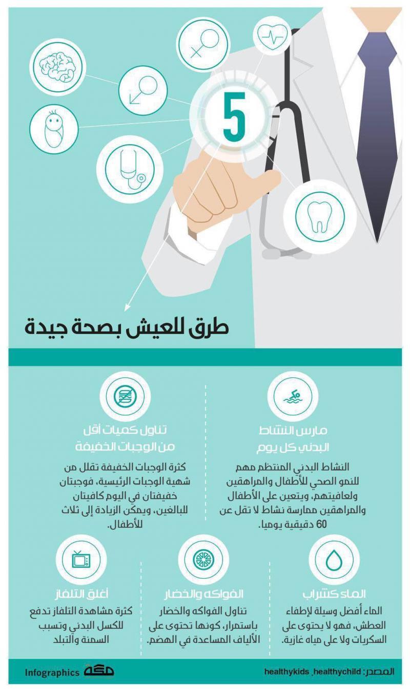 #انفوجرافيك طرق العيش بصحة جيدة