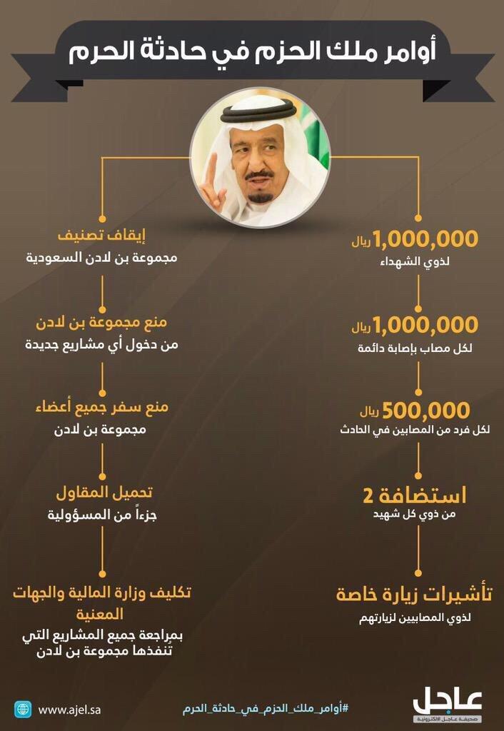#انفوجرافيك أوامر الملك سلمان في حادثة الحرم #رافعة_الحرم_المكي #السعودية