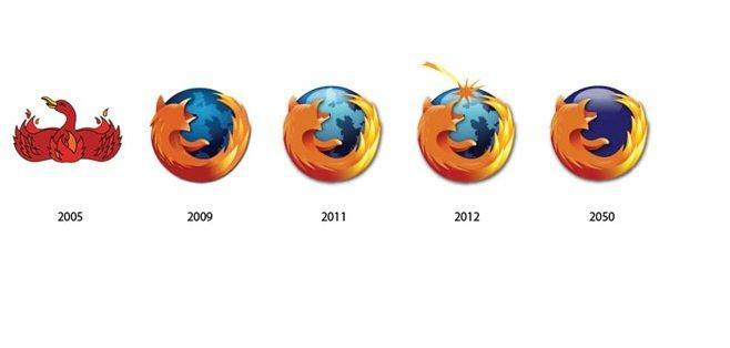 شعار شركة فايرفوكس Firefox بين الماضي وكيف ستبدو في المستقبل #تقنية