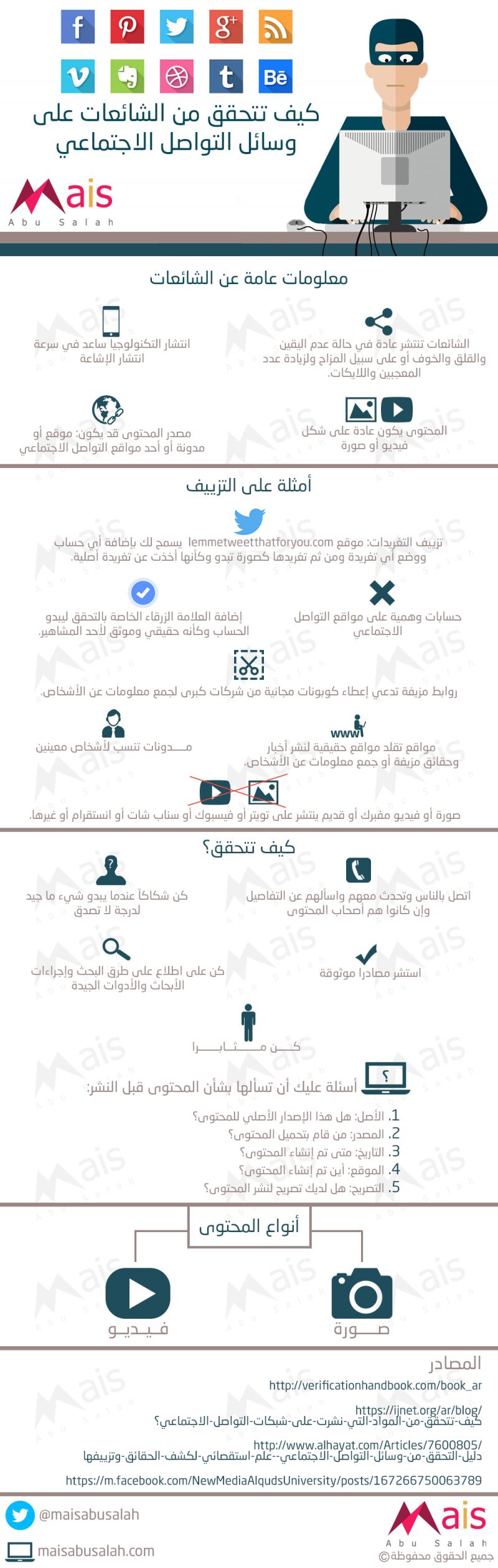 #انفوجرافيك كيف تتحقق من الشائعات على مواقع التواصل الاجتماعي؟