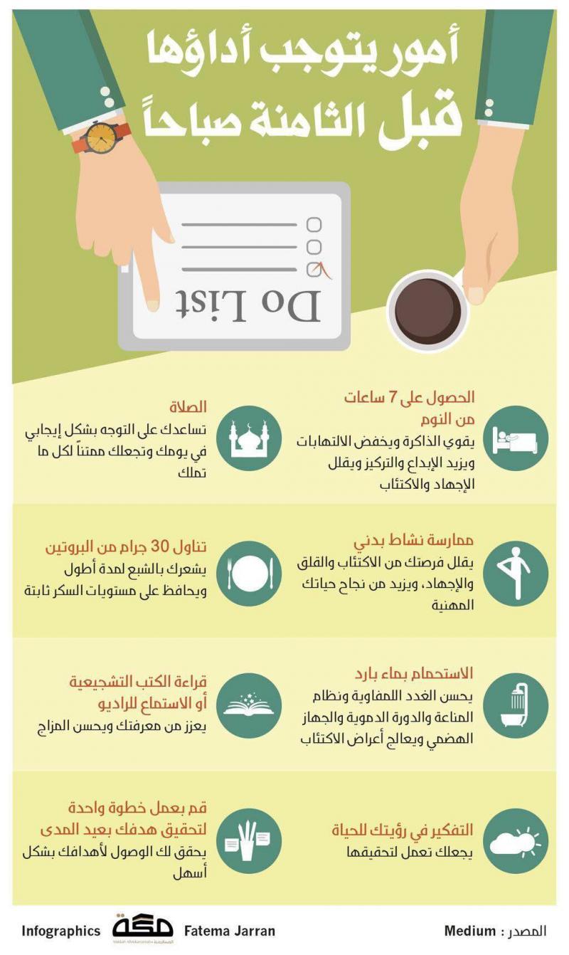 #انفوجرافيك امور يتوجب أداؤها قبل الثامنة صباحاً
