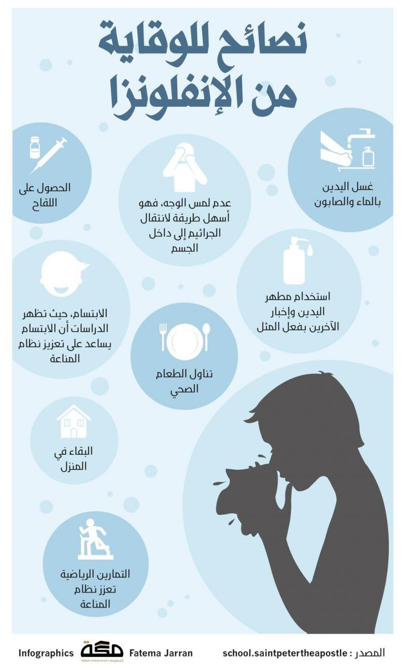 #انفوجرافيك نصائح للوقاية من الانفلونزا #صحة