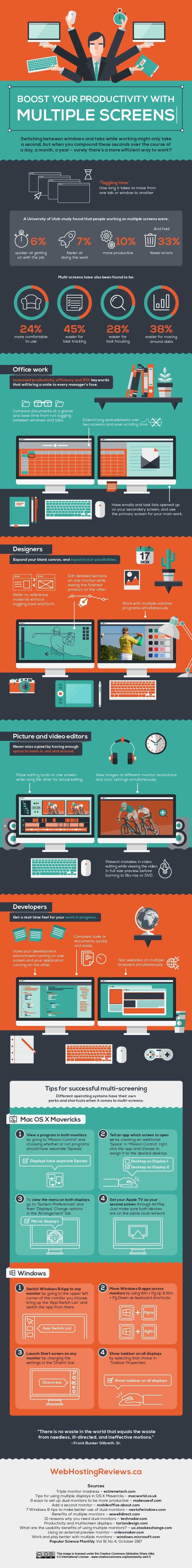 Boost your productivity using multiple screens #Infographic