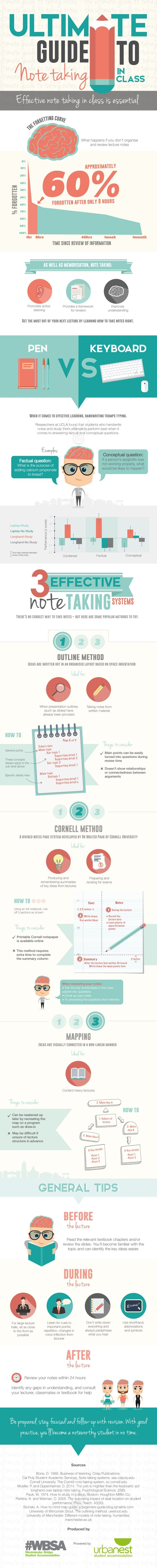 The Best Infographics of 2015 (So Far) - Notetaking in a class #Infographic