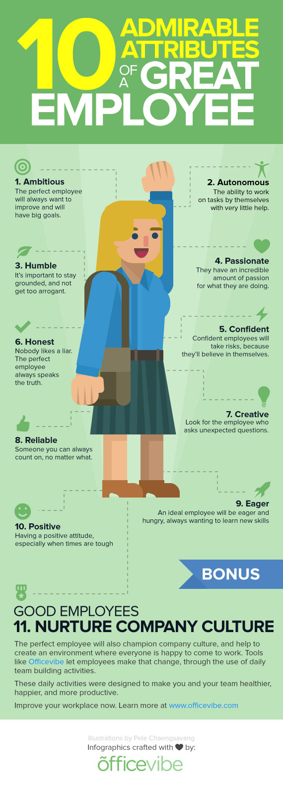 Ten Admirable attributes of a great employee #Infographic