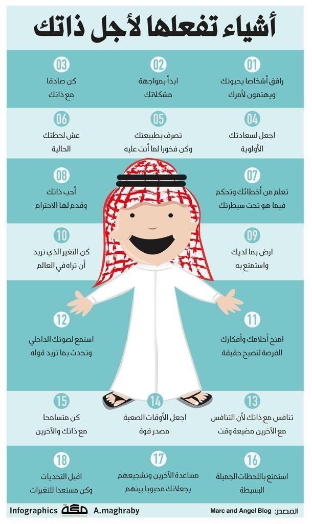 أشياء تفعلها لأجل ذاتك #انفوجرافيك #انفوجرافيك_عربي