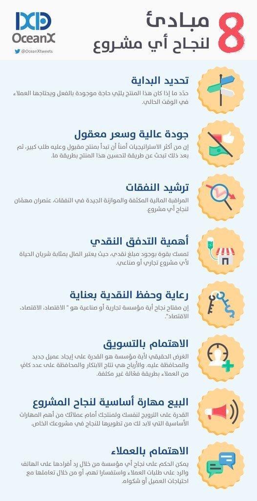 ثمان مبادىء لنجاح أي مشروع #انفوجرافيك #انفوجرافيك_عربي